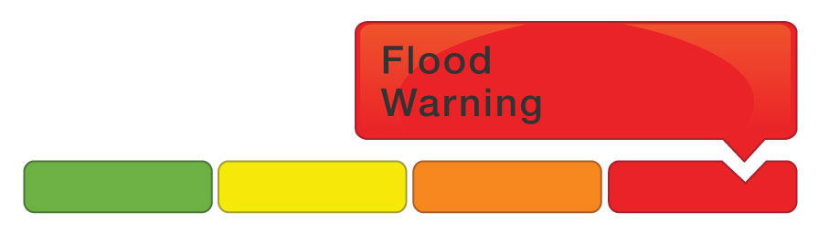 Flood Status – Flood Warning
